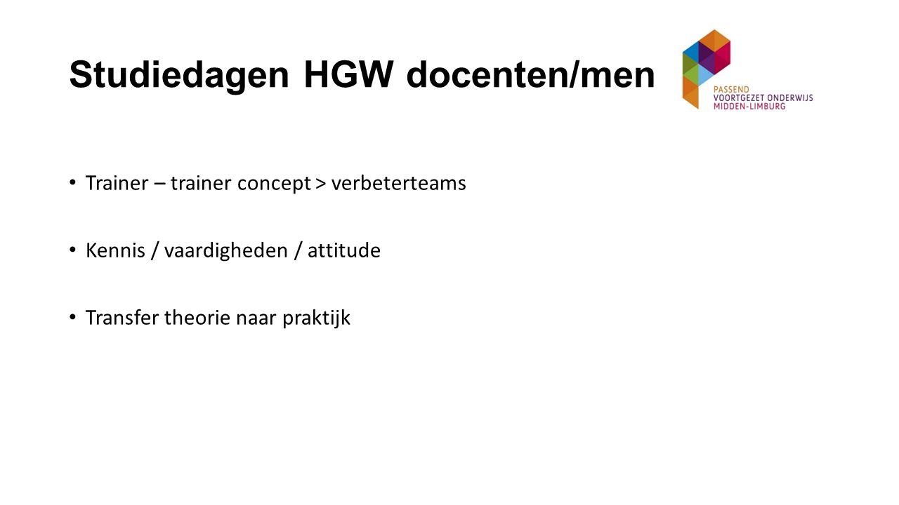 Studiedagen HGW docenten/mentoren Trainer – trainer concept > verbeterteams Kennis / vaardigheden / attitude Transfer theorie naar praktijk