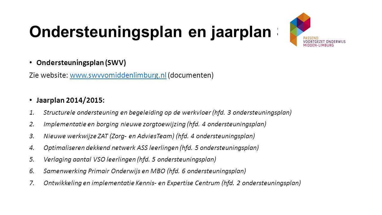 Ondersteuningsplan en jaarplan SWV Ondersteuningsplan (SWV) Zie website: www.swvvomiddenlimburg.nl (documenten)www.swvvomiddenlimburg.nl Jaarplan 2014/2015: 1.Structurele ondersteuning en begeleiding op de werkvloer (hfd.