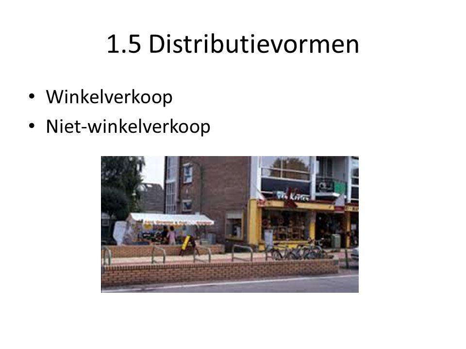 1.5 Distributievormen Winkelverkoop Niet-winkelverkoop