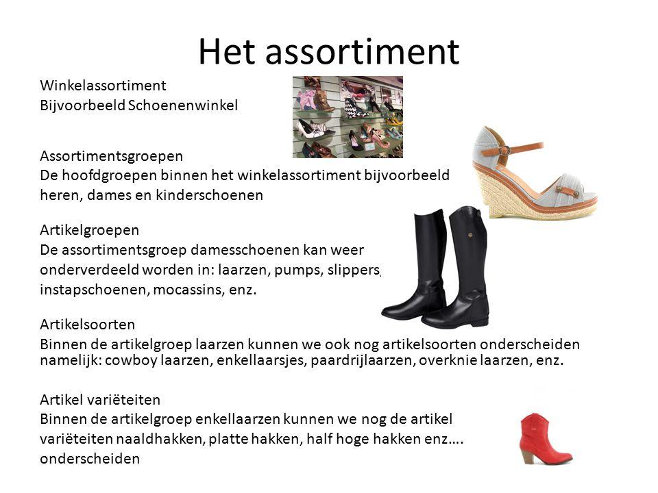 Het assortiment Winkelassortiment Bijvoorbeeld Schoenenwinkel Assortimentsgroepen De hoofdgroepen binnen het winkelassortiment bijvoorbeeld heren, dam