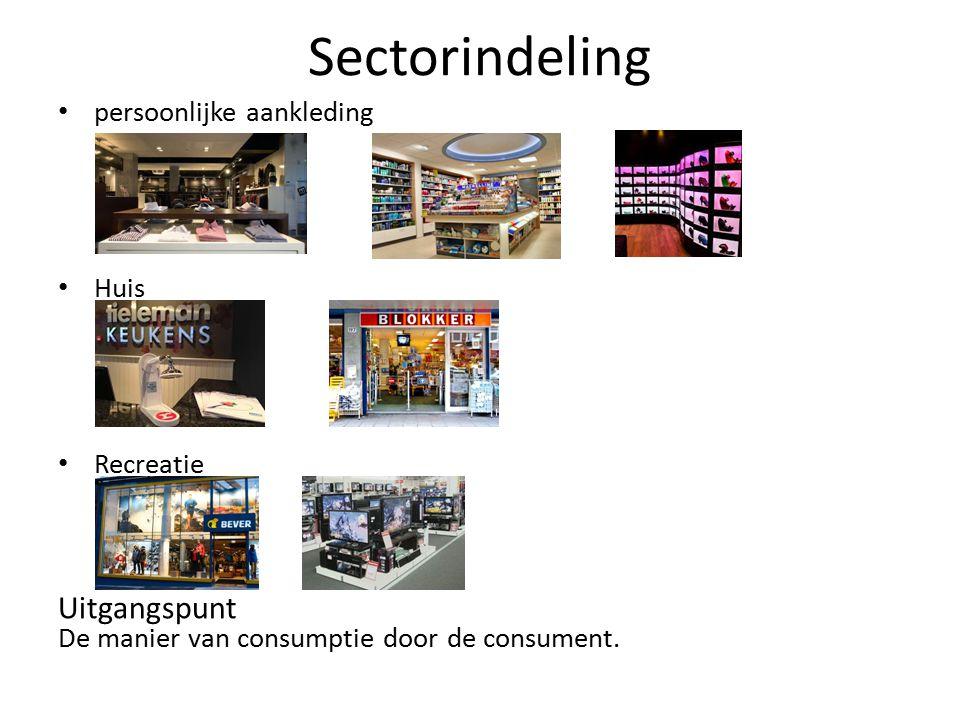 Sectorindeling persoonlijke aankleding Huis Recreatie Uitgangspunt De manier van consumptie door de consument.