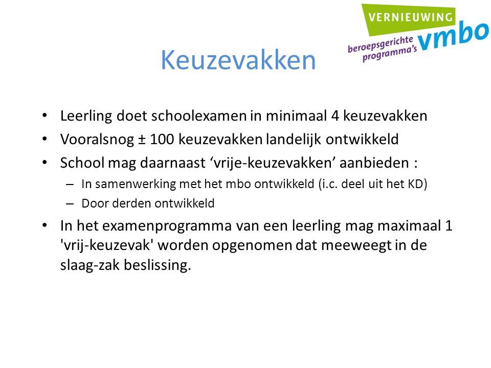 Keuzevakken Leerling doet schoolexamen in minimaal 4 keuzevakken Vooralsnog ± 100 keuzevakken landelijk ontwikkeld School mag daarnaast 'vrije-keuzeva