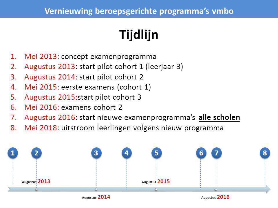Tijdlijn 1.Mei 2013: concept examenprogramma 2.Augustus 2013: start pilot cohort 1 (leerjaar 3) 3.Augustus 2014: start pilot cohort 2 4.Mei 2015: eers
