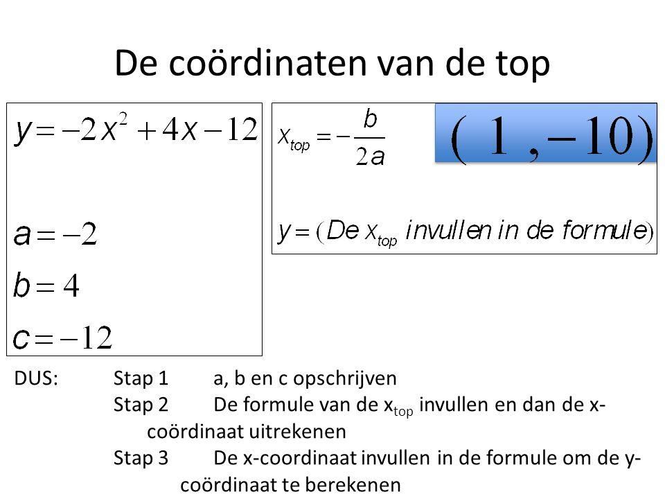 DUS:Stap 1a, b en c opschrijven Stap 2De formule van de x top invullen en dan de x- coördinaat uitrekenen Stap 3De x-coordinaat invullen in de formule