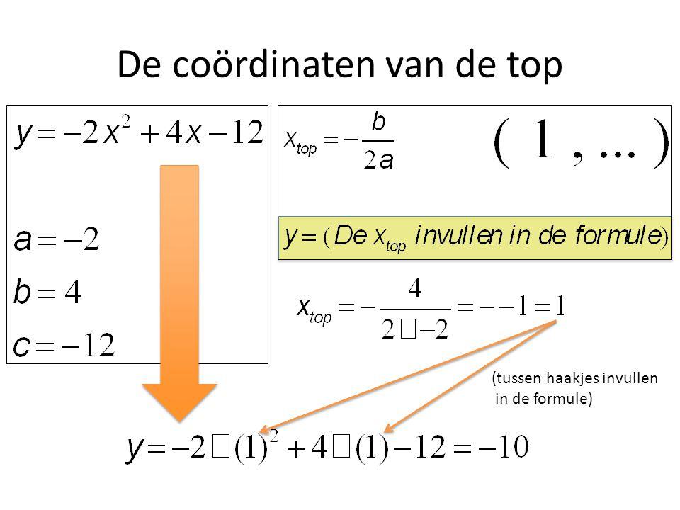 De coördinaten van de top (tussen haakjes invullen in de formule)