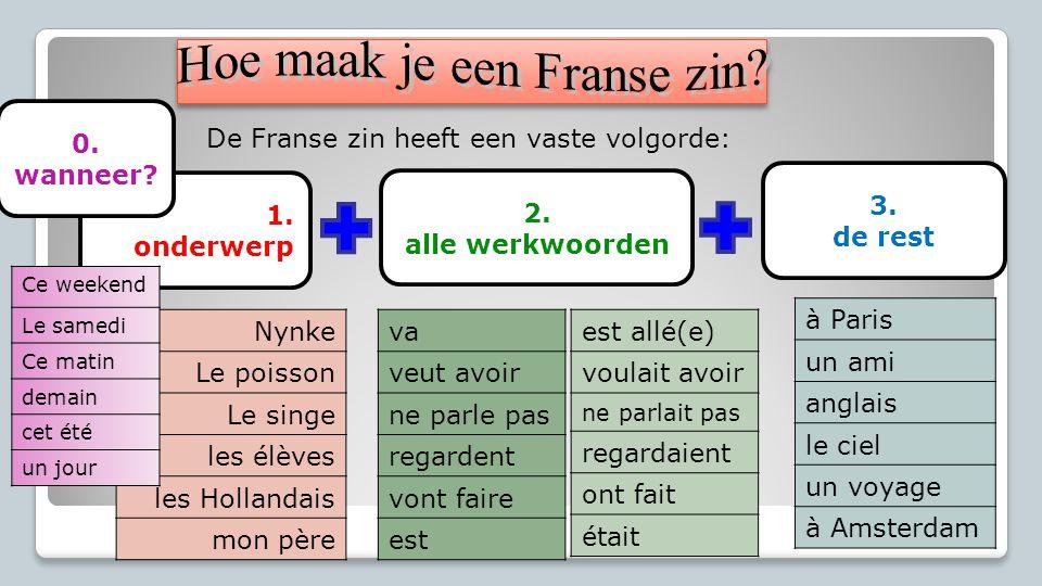 De Franse zin heeft een vaste volgorde: 1.onderwerp 2.