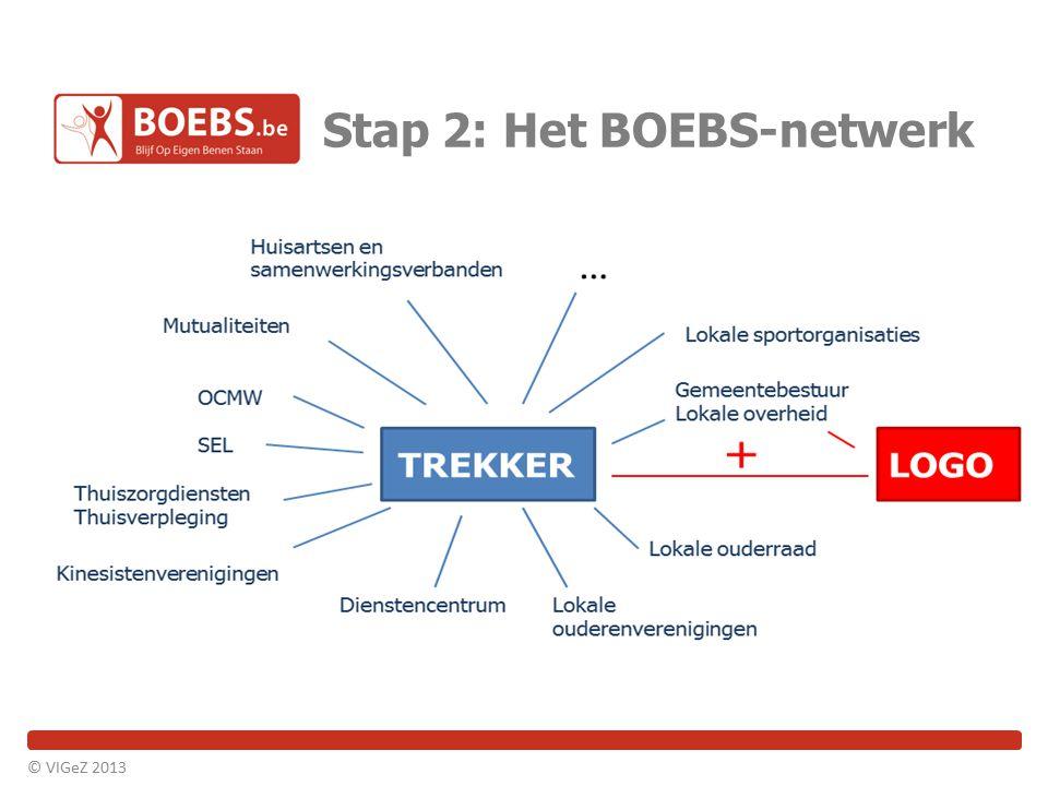 Stap 2: Het BOEBS-netwerk © VIGeZ 2013