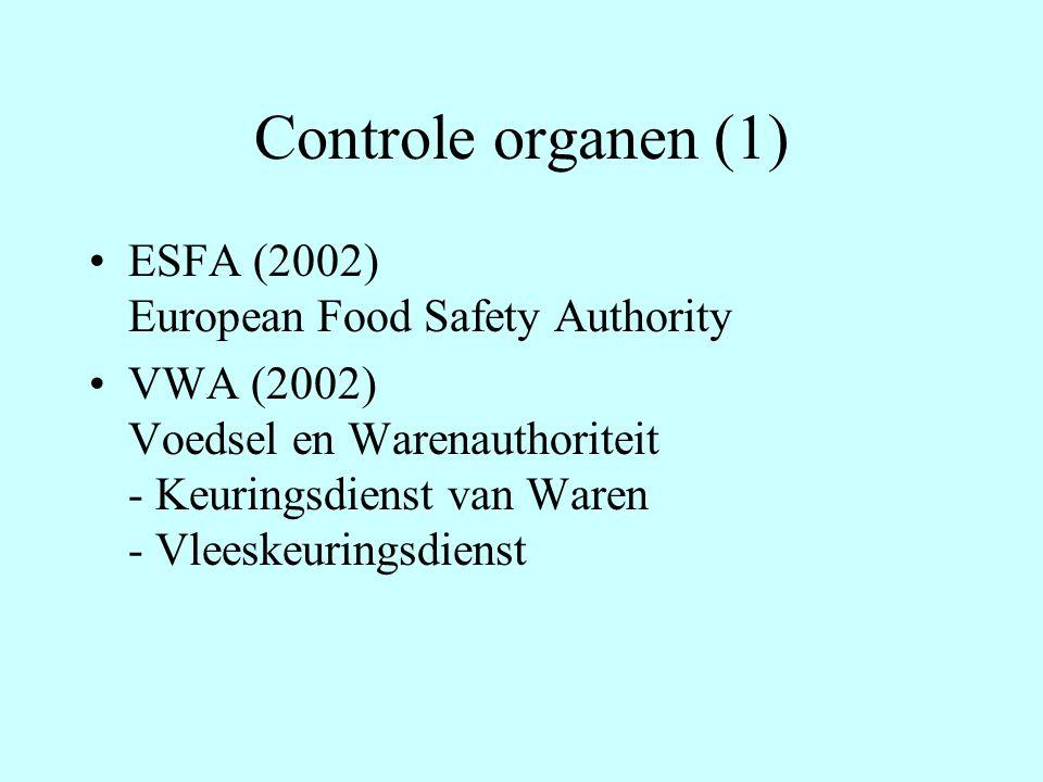 Controle organen (1) ESFA (2002) European Food Safety Authority VWA (2002) Voedsel en Warenauthoriteit - Keuringsdienst van Waren - Vleeskeuringsdienst