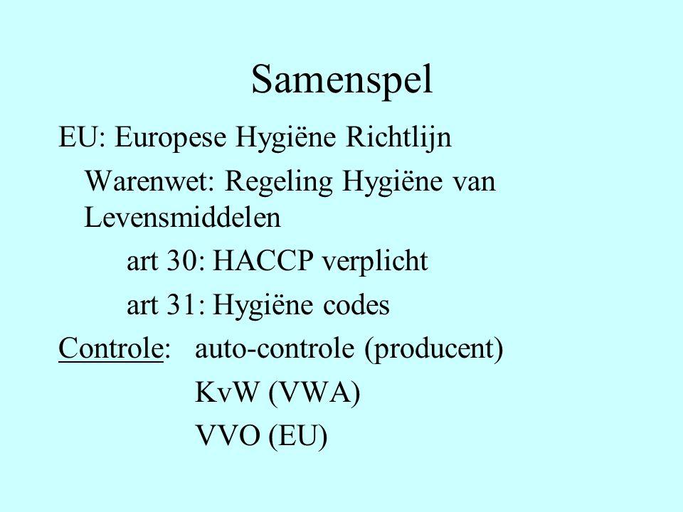 Samenspel EU: Europese Hygiëne Richtlijn Warenwet: Regeling Hygiëne van Levensmiddelen art 30: HACCP verplicht art 31: Hygiëne codes Controle: auto-controle (producent) KvW (VWA) VVO (EU)