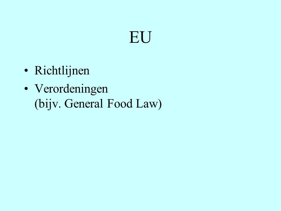 Internationaal Adviesorganen –Codex alimentarius (FAO/WHO) –andere adviesorganen