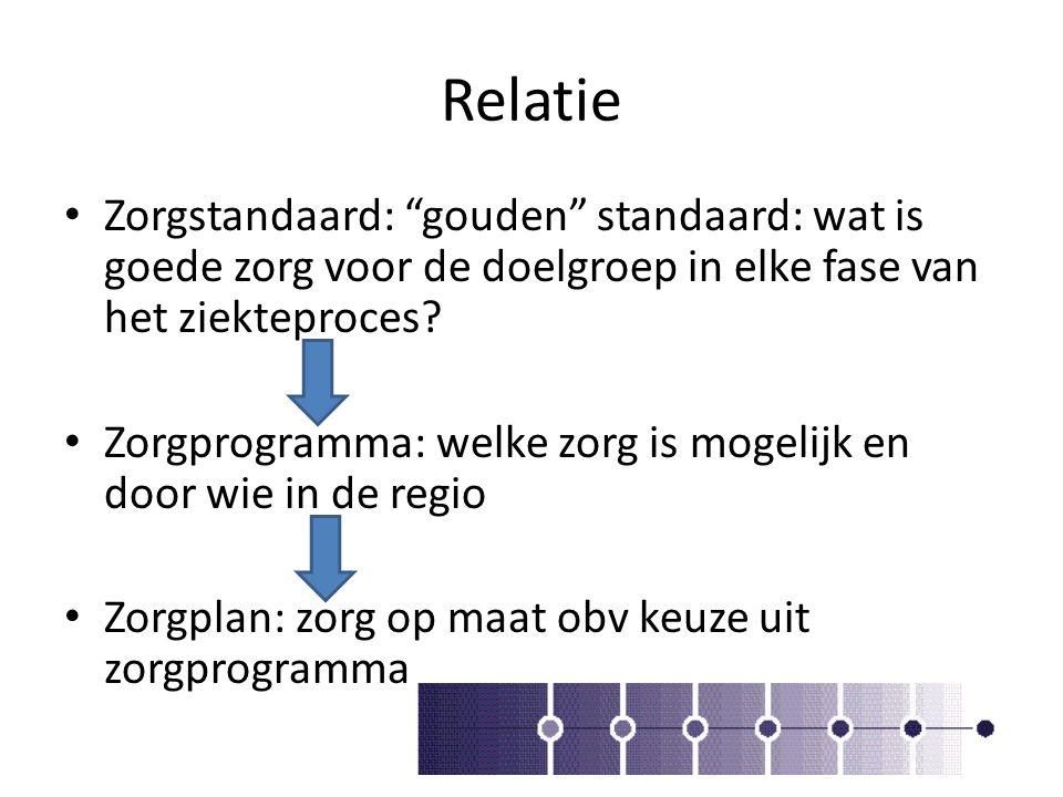 """Relatie Zorgstandaard: """"gouden"""" standaard: wat is goede zorg voor de doelgroep in elke fase van het ziekteproces? Zorgprogramma: welke zorg is mogelij"""