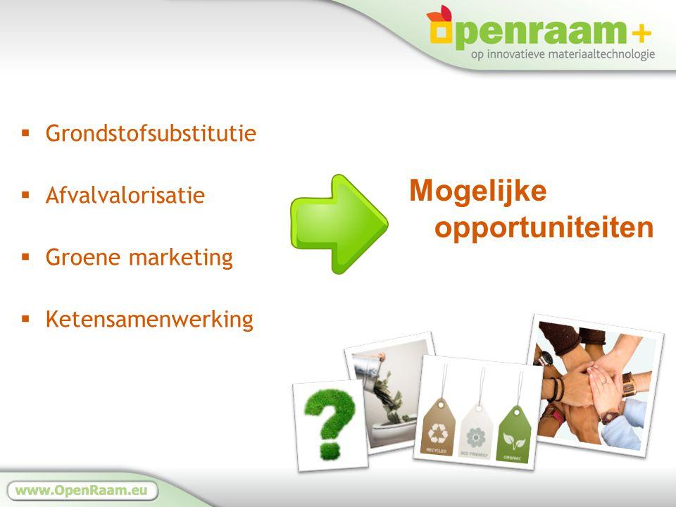  Grondstofsubstitutie  Afvalvalorisatie  Groene marketing  Ketensamenwerking Mogelijke opportuniteiten