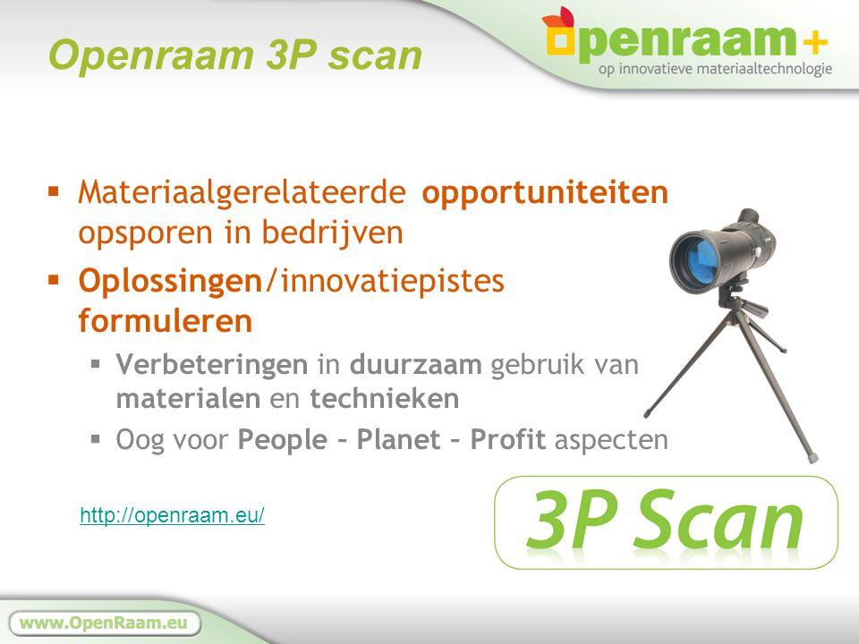 Openraam 3P scan  Materiaalgerelateerde opportuniteiten opsporen in bedrijven  Oplossingen/innovatiepistes formuleren  Verbeteringen in duurzaam gebruik van materialen en technieken  Oog voor People – Planet – Profit aspecten http://openraam.eu/
