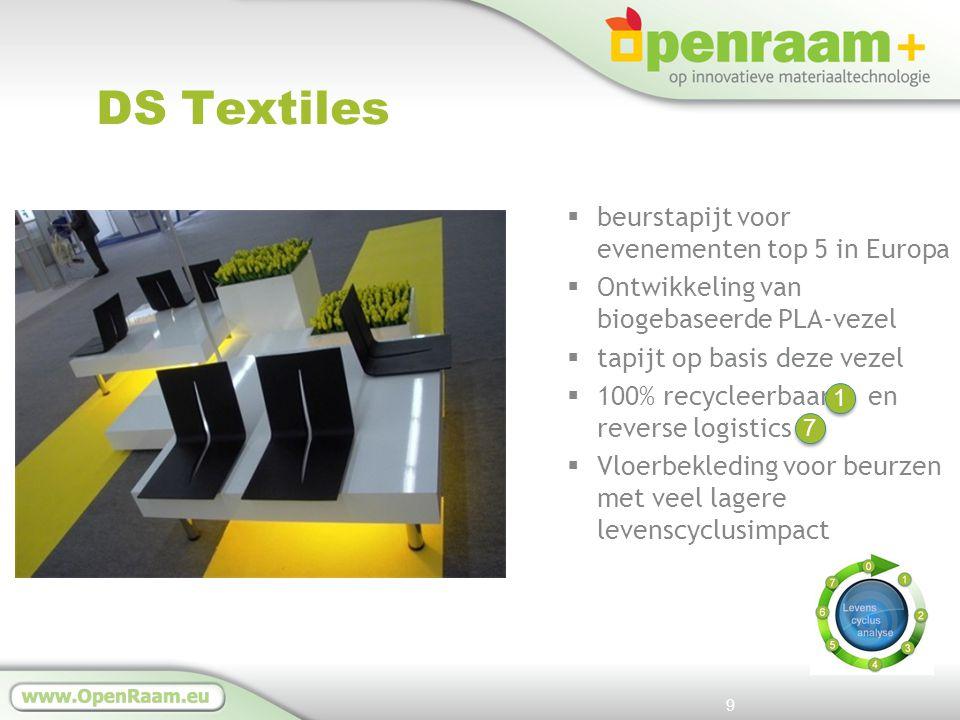 9  beurstapijt voor evenementen top 5 in Europa  Ontwikkeling van biogebaseerde PLA-vezel  tapijt op basis deze vezel  100% recycleerbaar en reverse logistics  Vloerbekleding voor beurzen met veel lagere levenscyclusimpact DS Textiles 7 7 1 1