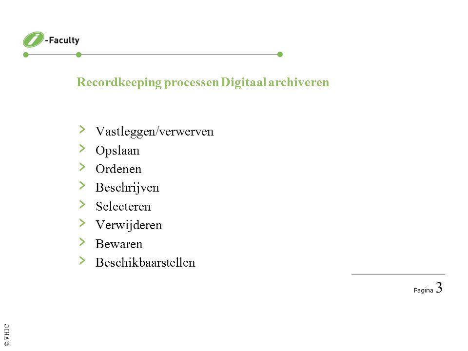 Pagina 3 © VHIC Recordkeeping processen Digitaal archiveren › Vastleggen/verwerven › Opslaan › Ordenen › Beschrijven › Selecteren › Verwijderen › Bewaren › Beschikbaarstellen