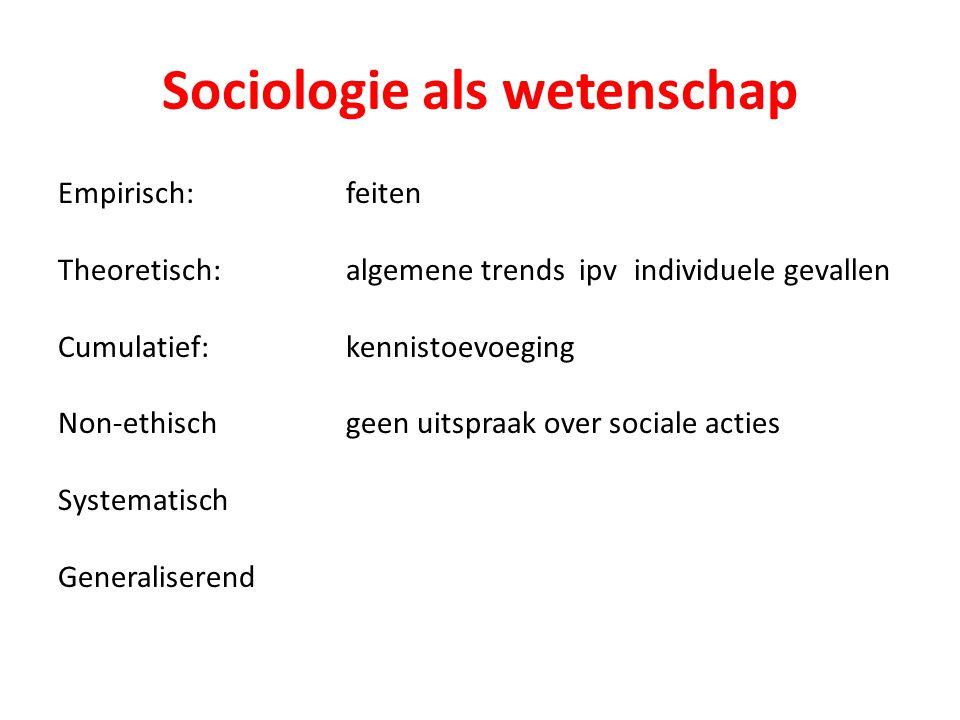Sociologie als wetenschap Empirisch:feiten Theoretisch:algemene trends ipv individuele gevallen Cumulatief:kennistoevoeging Non-ethischgeen uitspraak over sociale acties Systematisch Generaliserend