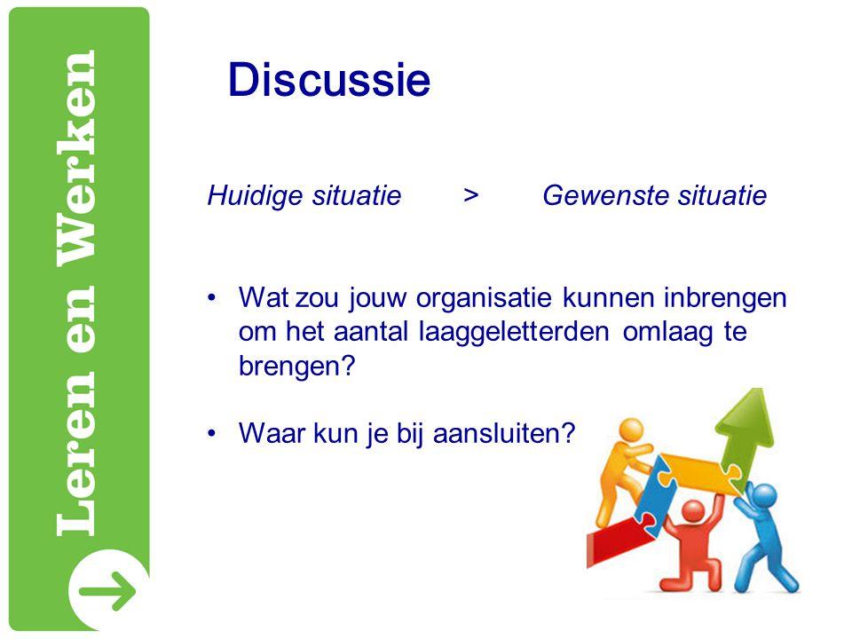 Discussie Huidige situatie> Gewenste situatie Wat zou jouw organisatie kunnen inbrengen om het aantal laaggeletterden omlaag te brengen? Waar kun je b
