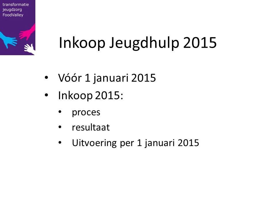 Inkoop Jeugdhulp 2015 Vóór 1 januari 2015 Inkoop 2015: proces resultaat Uitvoering per 1 januari 2015