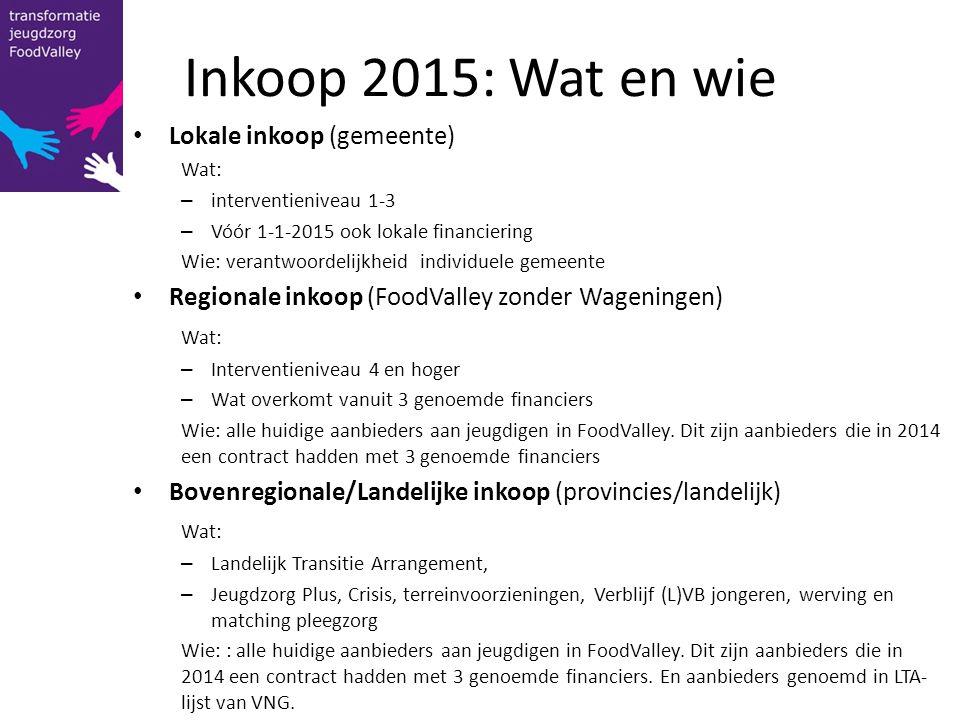Inkoop 2015: Wat en wie Lokale inkoop (gemeente) Wat: – interventieniveau 1-3 – Vóór 1-1-2015 ook lokale financiering Wie: verantwoordelijkheid indivi