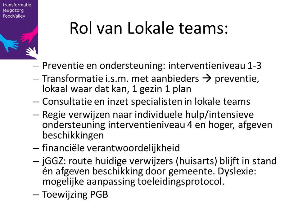 Rol van Lokale teams: – Preventie en ondersteuning: interventieniveau 1-3 – Transformatie i.s.m. met aanbieders  preventie, lokaal waar dat kan, 1 ge