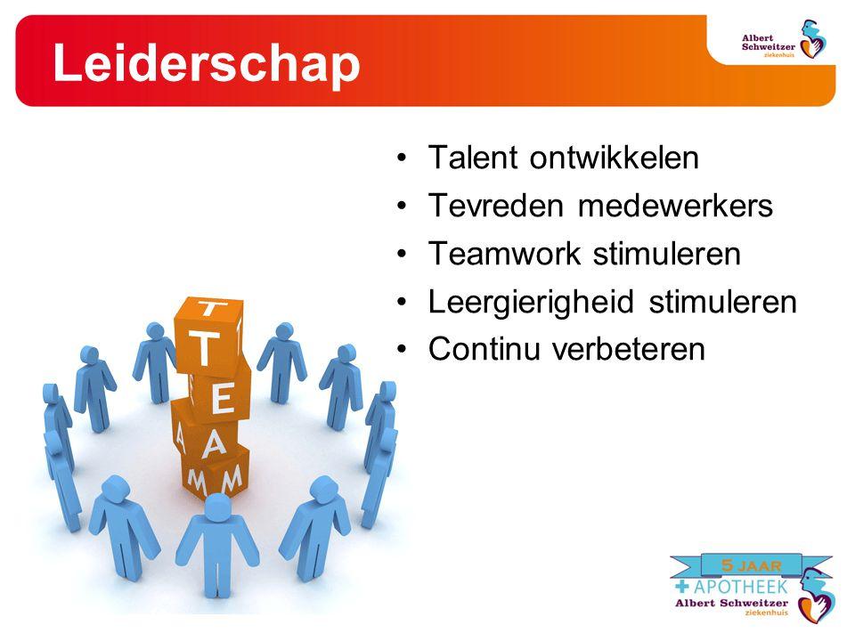 Leiderschap Talent ontwikkelen Tevreden medewerkers Teamwork stimuleren Leergierigheid stimuleren Continu verbeteren