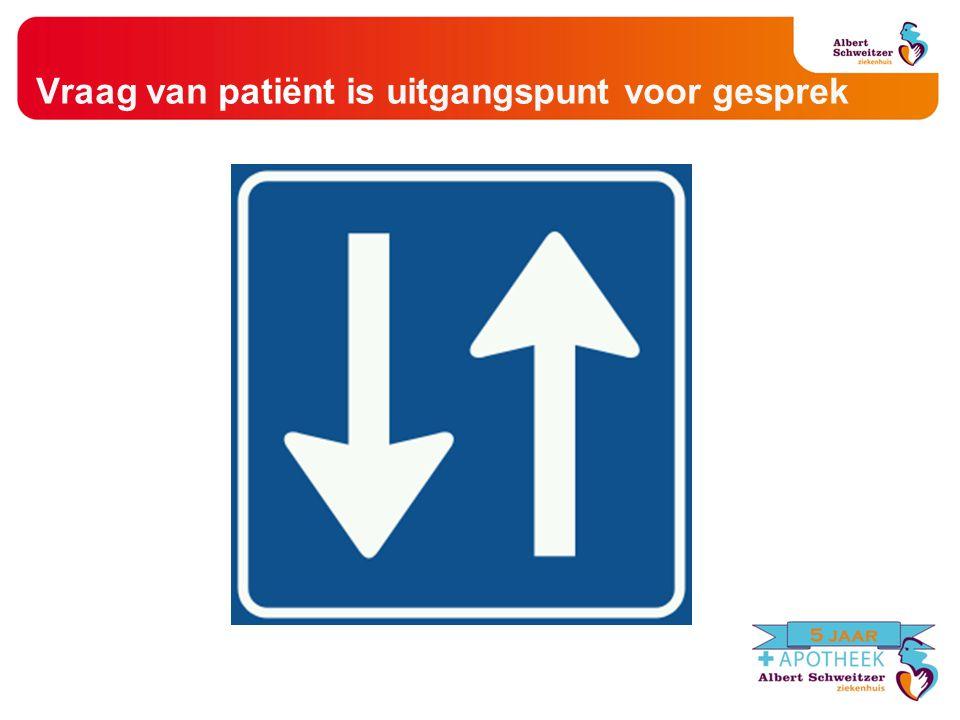 Vraag van patiënt is uitgangspunt voor gesprek