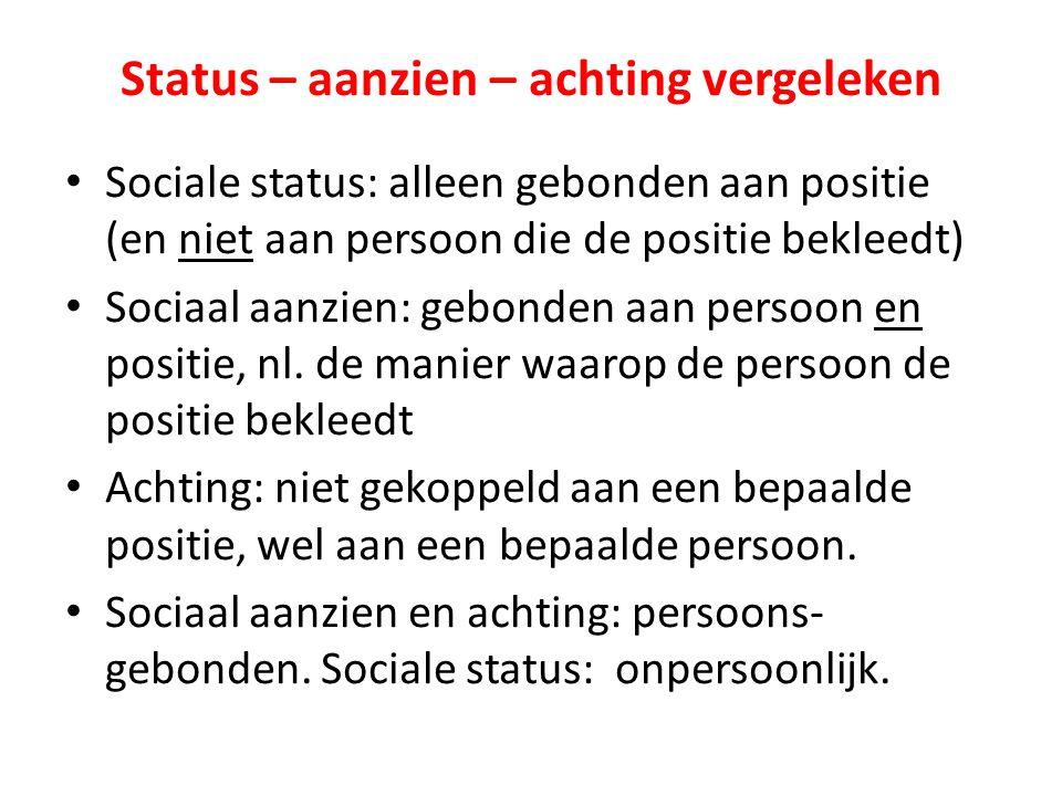 Status – aanzien – achting vergeleken Sociale status: alleen gebonden aan positie (en niet aan persoon die de positie bekleedt) Sociaal aanzien: gebon