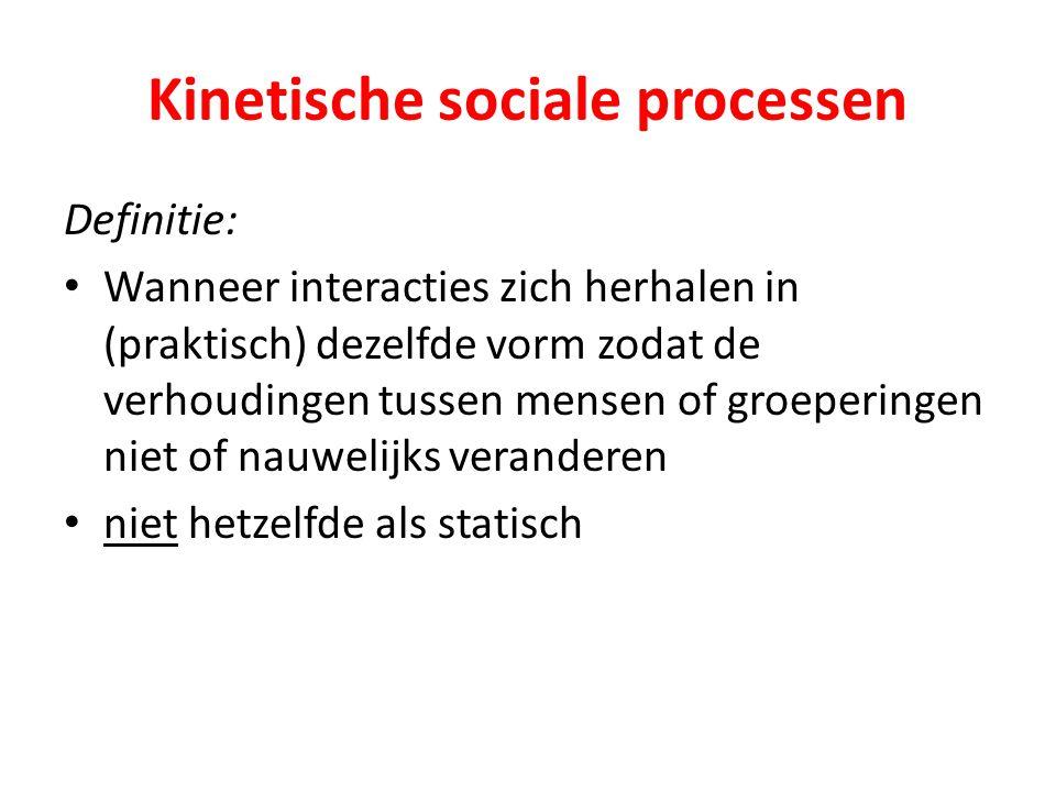 Kinetische sociale processen Definitie: Wanneer interacties zich herhalen in (praktisch) dezelfde vorm zodat de verhoudingen tussen mensen of groeperi