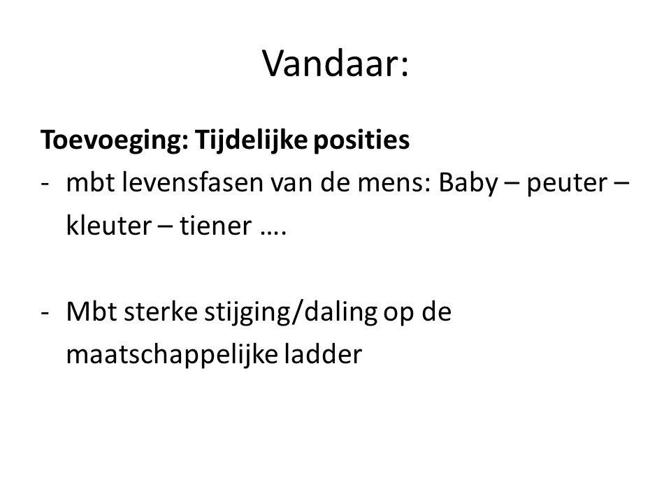 Vandaar: Toevoeging: Tijdelijke posities -mbt levensfasen van de mens: Baby – peuter – kleuter – tiener …. -Mbt sterke stijging/daling op de maatschap