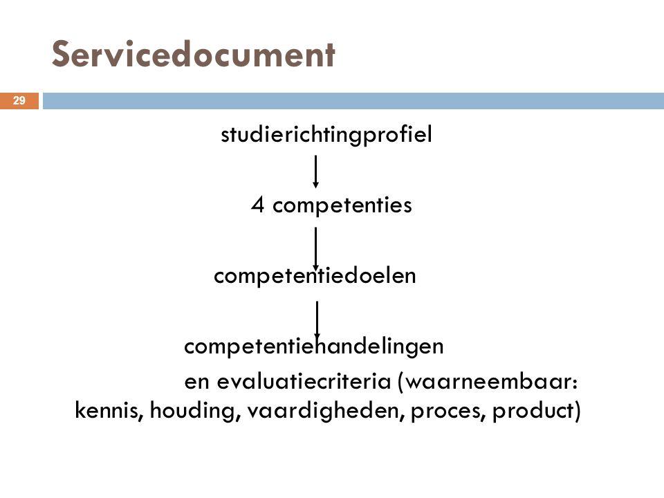 Servicedocument 29 studierichtingprofiel 4 competenties competentiedoelen competentiehandelingen en evaluatiecriteria (waarneembaar: kennis, houding,