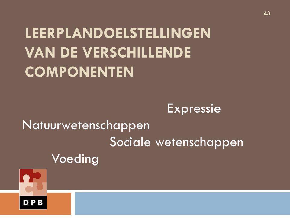 LEERPLANDOELSTELLINGEN VAN DE VERSCHILLENDE COMPONENTEN Expressie Natuurwetenschappen Sociale wetenschappen Voeding 43