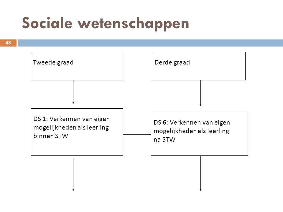 Sociale wetenschappen 48 Tweede graadDerde graad DS 1: Verkennen van eigen mogelijkheden als leerling binnen STW DS 6: Verkennen van eigen mogelijkhed