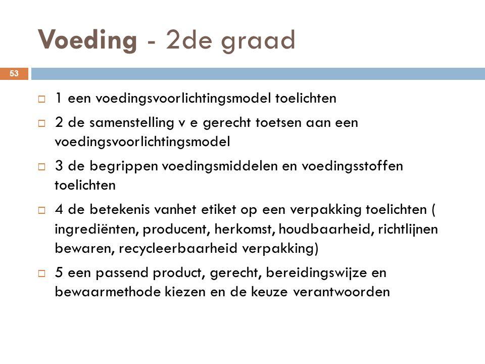 Voeding - 2de graad 53  1 een voedingsvoorlichtingsmodel toelichten  2 de samenstelling v e gerecht toetsen aan een voedingsvoorlichtingsmodel  3 d