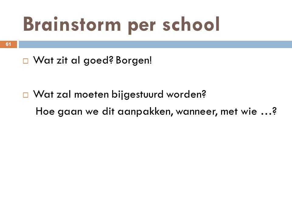 Brainstorm per school 61  Wat zit al goed? Borgen!  Wat zal moeten bijgestuurd worden? Hoe gaan we dit aanpakken, wanneer, met wie …?