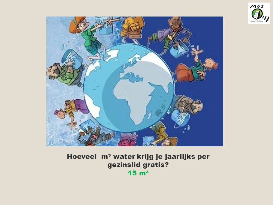 Hoeveel m³ water krijg je jaarlijks per gezinslid gratis? 15 m³