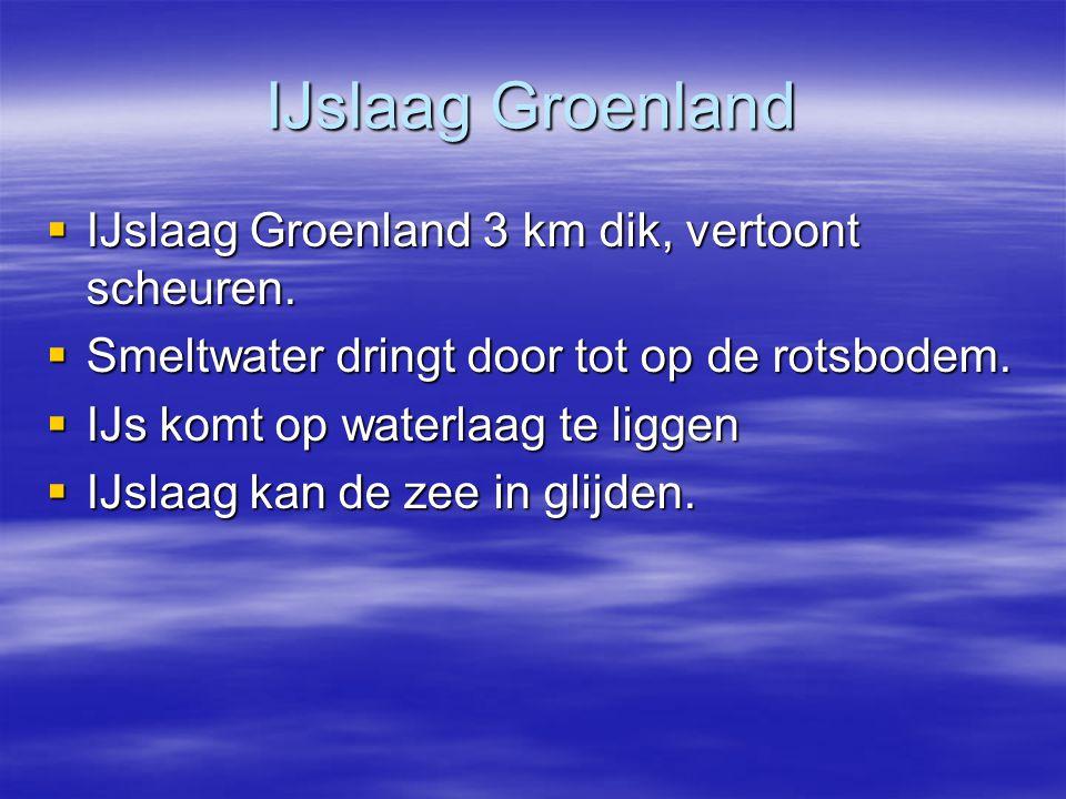 IJslaag Groenland  IJslaag Groenland 3 km dik, vertoont scheuren.  Smeltwater dringt door tot op de rotsbodem.  IJs komt op waterlaag te liggen  I