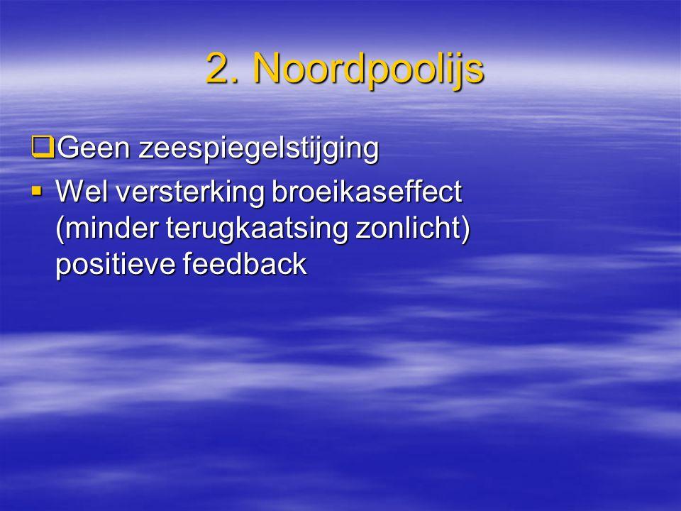2. Noordpoolijs 2. Noordpoolijs  Geen zeespiegelstijging  Wel versterking broeikaseffect (minder terugkaatsing zonlicht) positieve feedback