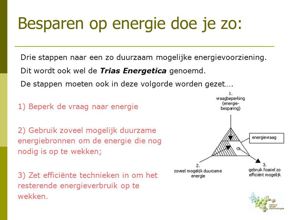 Besparen op energie doe je zo: 1) Beperk de vraag naar energie 2) Gebruik zoveel mogelijk duurzame energiebronnen om de energie die nog nodig is op te wekken; 3) Zet efficiënte technieken in om het resterende energieverbruik op te wekken.