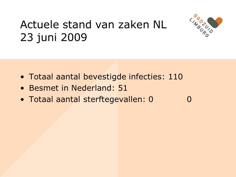 Actuele stand van zaken NL 23 juni 2009 Totaal aantal bevestigde infecties: 110 Besmet in Nederland: 51 Totaal aantal sterftegevallen: 0 0
