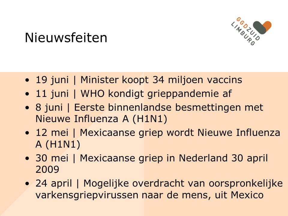 Nieuwsfeiten 19 juni | Minister koopt 34 miljoen vaccins 11 juni | WHO kondigt grieppandemie af 8 juni | Eerste binnenlandse besmettingen met Nieuwe Influenza A (H1N1) 12 mei | Mexicaanse griep wordt Nieuwe Influenza A (H1N1) 30 mei | Mexicaanse griep in Nederland 30 april 2009 24 april | Mogelijke overdracht van oorspronkelijke varkensgriepvirussen naar de mens, uit Mexico
