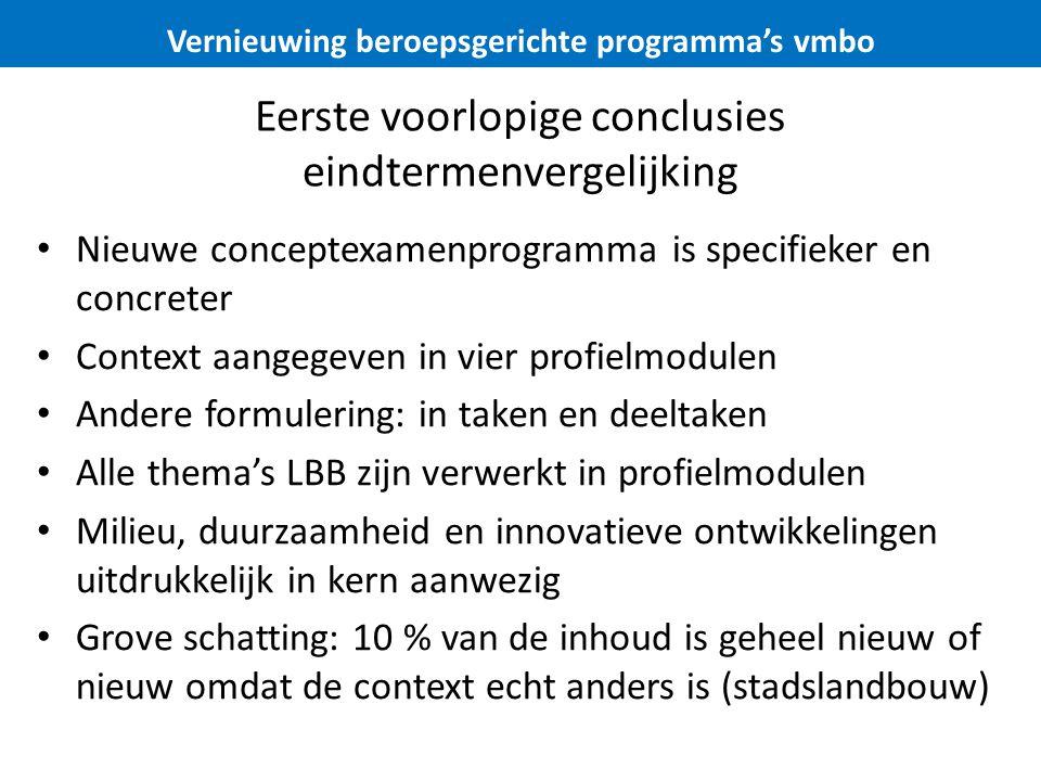 Eerste voorlopige conclusies eindtermenvergelijking Nieuwe conceptexamenprogramma is specifieker en concreter Context aangegeven in vier profielmodule
