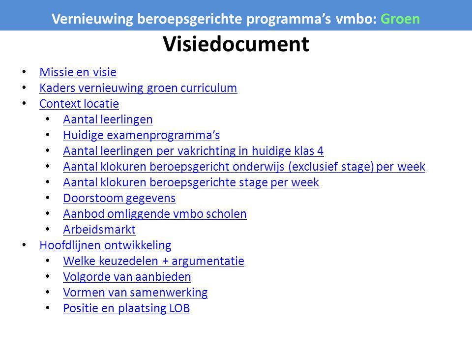 Visiedocument Vernieuwing beroepsgerichte programma's vmbo: Groen Missie en visie Kaders vernieuwing groen curriculum Context locatie Aantal leerlinge