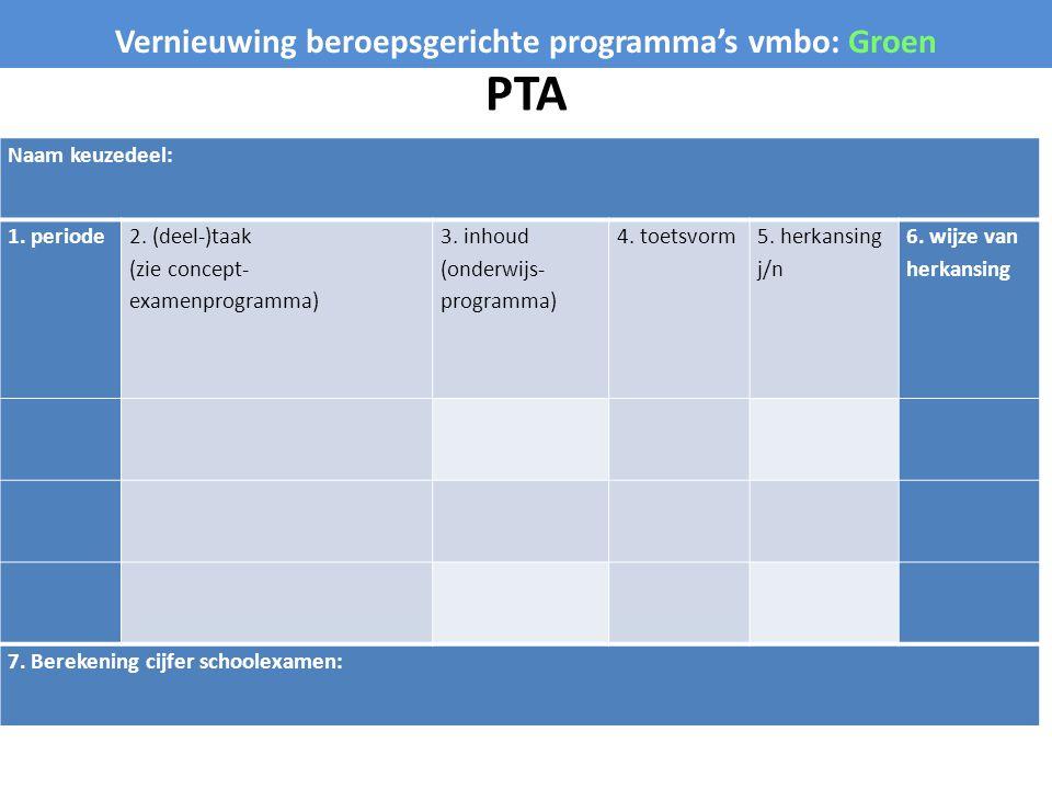 PTA Vernieuwing beroepsgerichte programma's vmbo: Groen Naam keuzedeel: 1. periode 2. (deel-)taak (zie concept- examenprogramma) 3. inhoud (onderwijs-