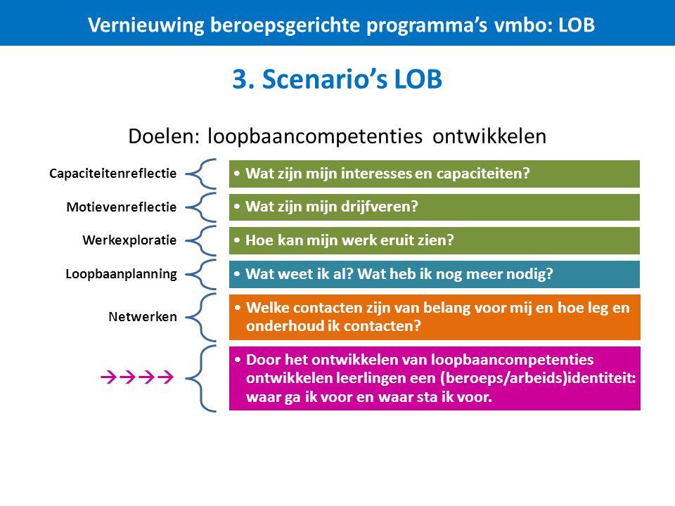 3. Scenario's LOB Doelen: loopbaancompetenties ontwikkelen Capaciteitenreflectie Wat zijn mijn interesses en capaciteiten? Motievenreflectie Wat zijn