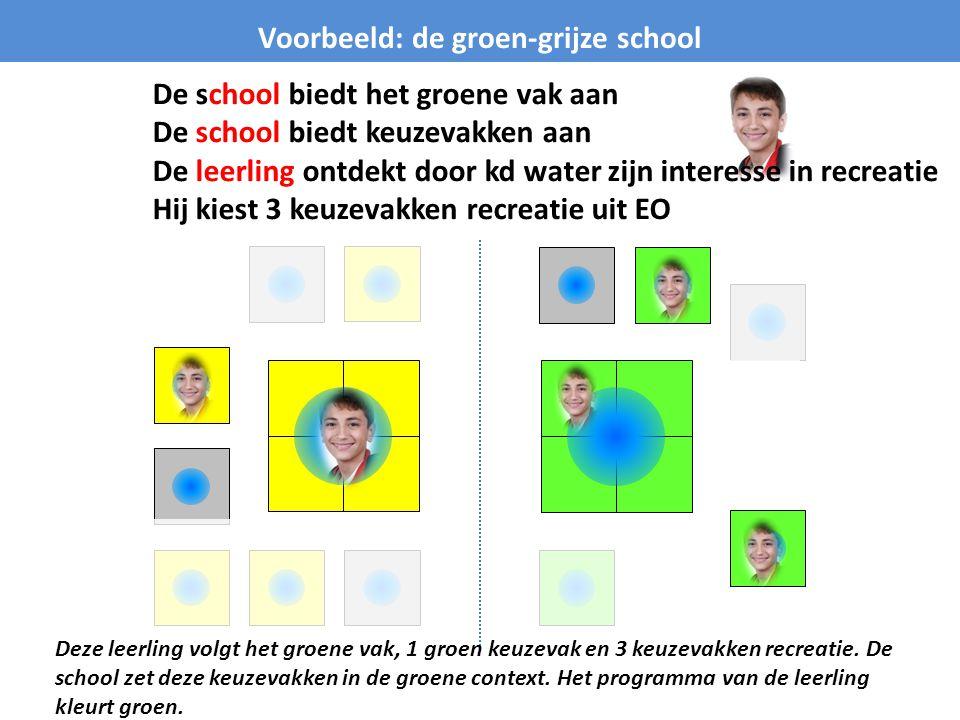 Voorbeeld: de groen-grijze school Deze leerling volgt het groene vak, 1 groen keuzevak en 3 keuzevakken recreatie. De school zet deze keuzevakken in d