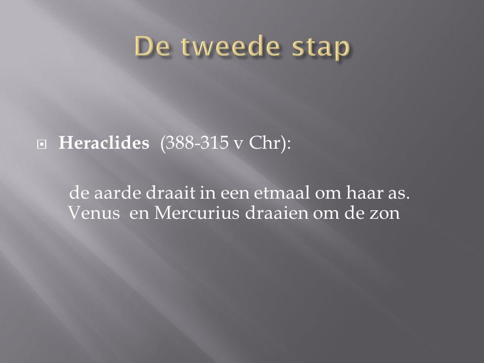  Heraclides (388-315 v Chr): de aarde draait in een etmaal om haar as. Venus en Mercurius draaien om de zon