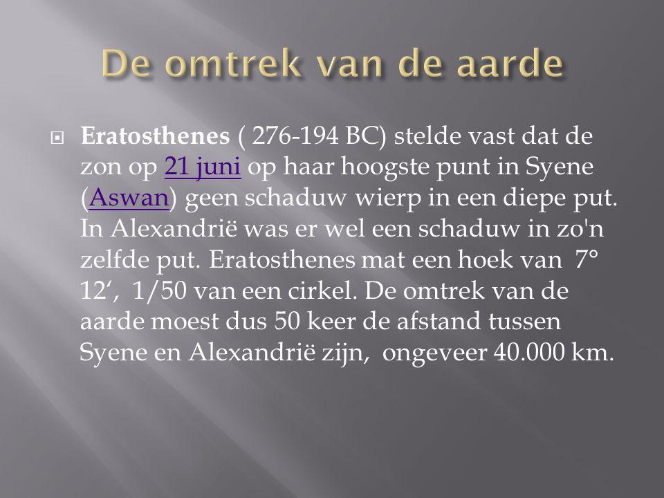  Eratosthenes ( 276-194 BC) stelde vast dat de zon op 21 juni op haar hoogste punt in Syene (Aswan) geen schaduw wierp in een diepe put. In Alexandri