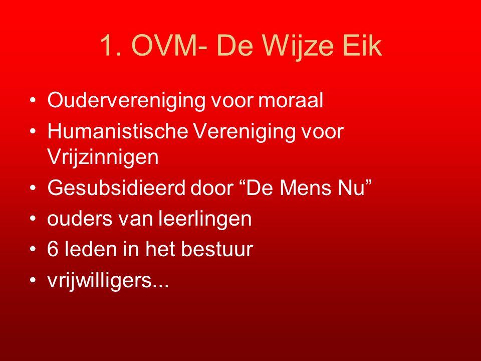 """1. OVM- De Wijze Eik Oudervereniging voor moraal Humanistische Vereniging voor Vrijzinnigen Gesubsidieerd door """"De Mens Nu"""" ouders van leerlingen 6 le"""