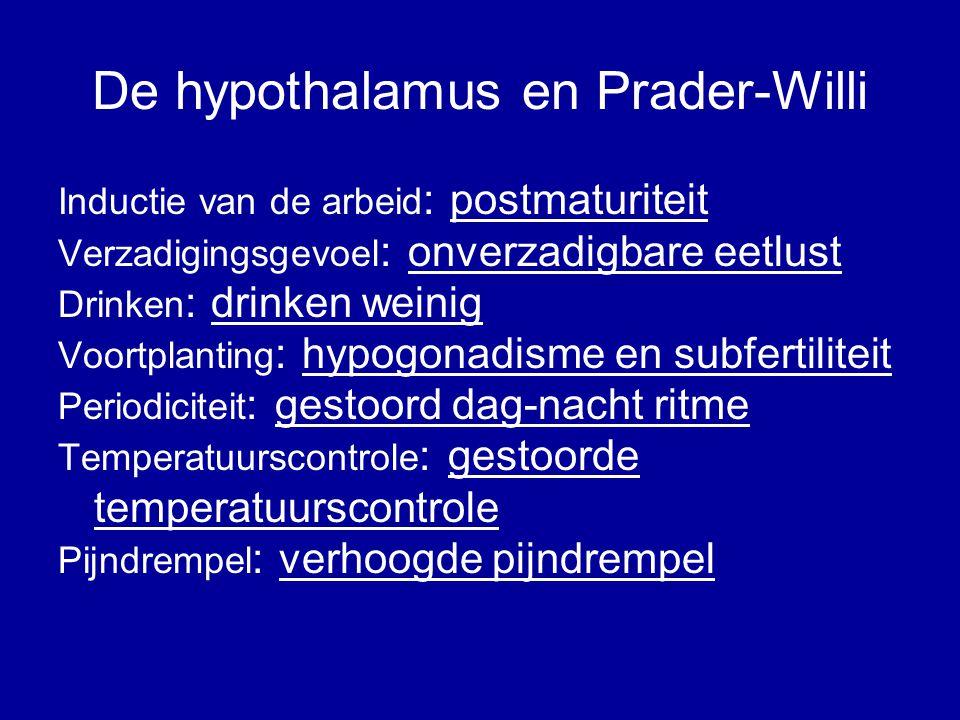 De hypothalamus en Prader-Willi Inductie van de arbeid : postmaturiteit Verzadigingsgevoel : onverzadigbare eetlust Drinken : drinken weinig Voortplan