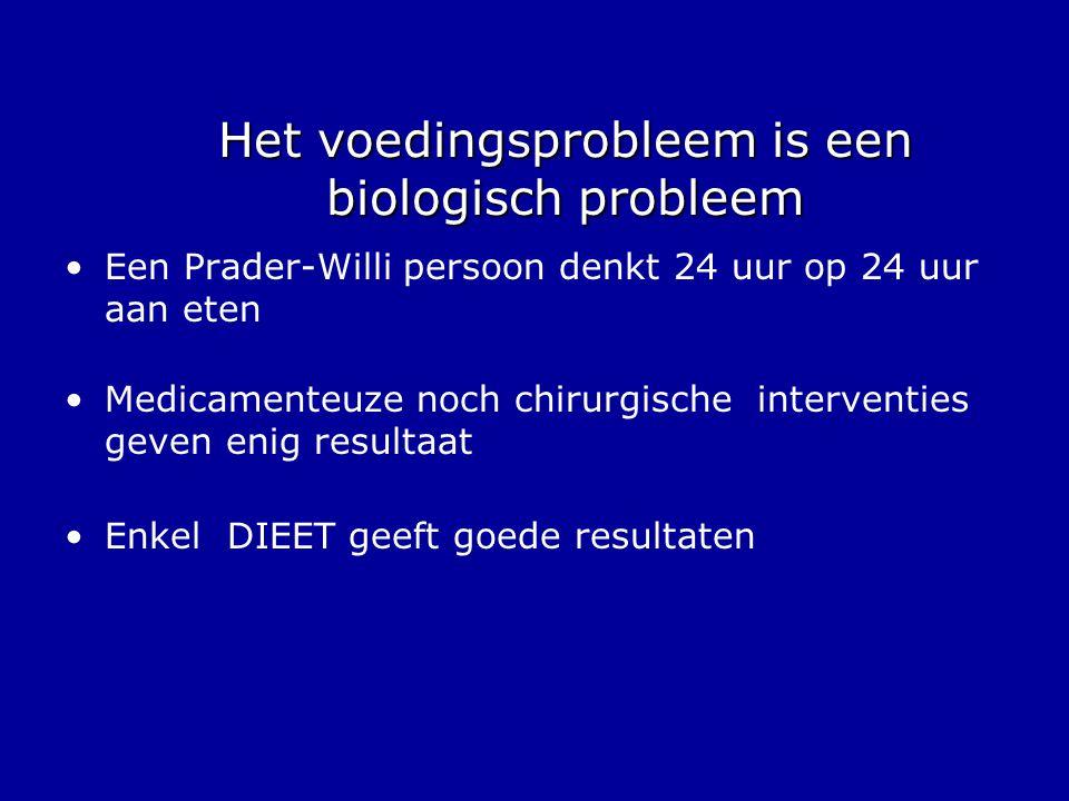 Het voedingsprobleem is een biologisch probleem Een Prader-Willi persoon denkt 24 uur op 24 uur aan eten Medicamenteuze noch chirurgische interventies